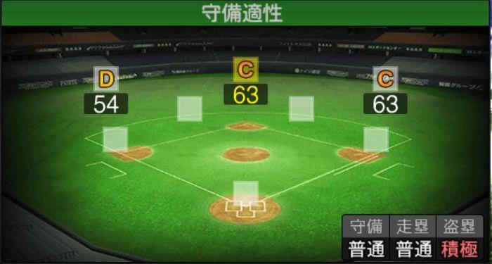 【プロスピA】2020エキサイティングプレイヤー第1弾 柳田 悠岐選手2