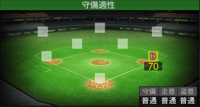 【プロスピA】2020エキサイティングプレイヤー第1弾 井上 晴哉選手2