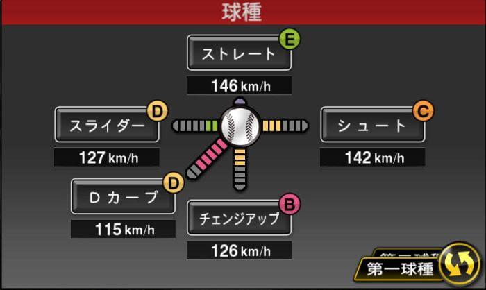 【プロスピA】2020エキサイティングプレイヤー第1弾 金子 弌大選手2