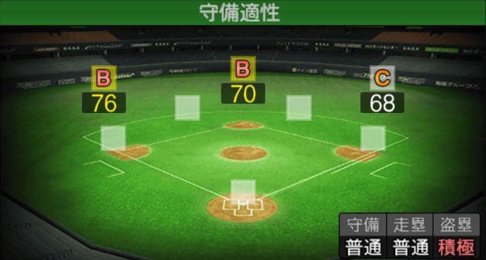 【プロスピA】2020エキサイティングプレイヤー第2弾 金子 侑司選手2