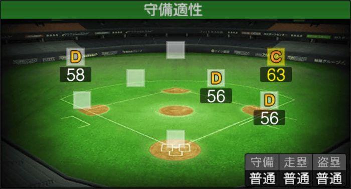 【プロスピA】2020プロスピセレクション ソト選手2