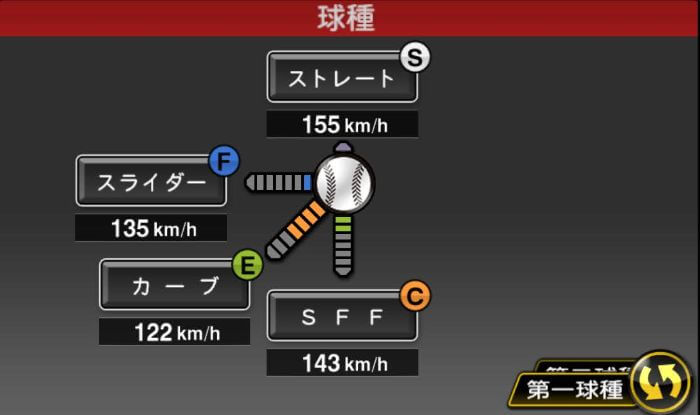 【プロスピA】2020プロスピセレクション 藤川 球児投手2