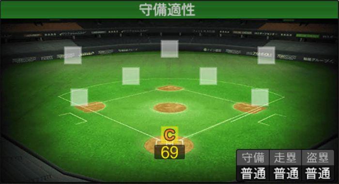 【プロスピA】2020プロスピセレクション第2弾 鶴岡 慎也選手