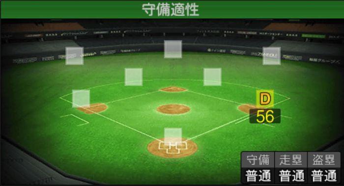 【プロスピA】2020プロスピセレクション第2弾 ビシエド選手