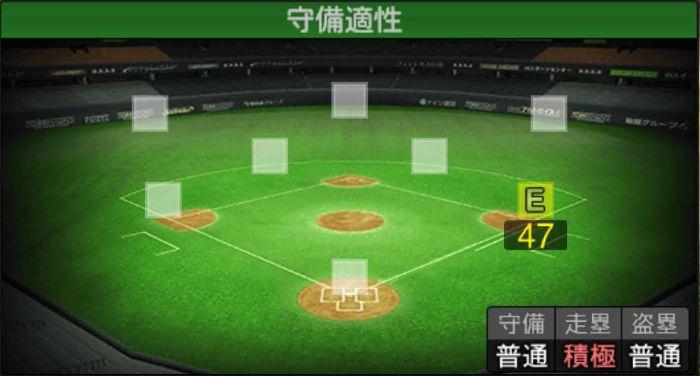 【プロスピA】2020 OB 第2弾 山崎 武司選手
