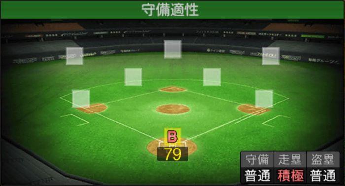 【プロスピA】2020 OB第3弾 城島 健司選手