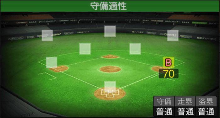 【プロスピA】2020バトルスタジアムプレイヤー 井上 晴哉選手